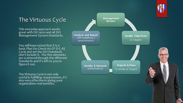 The Virtuous Cycle.jpg